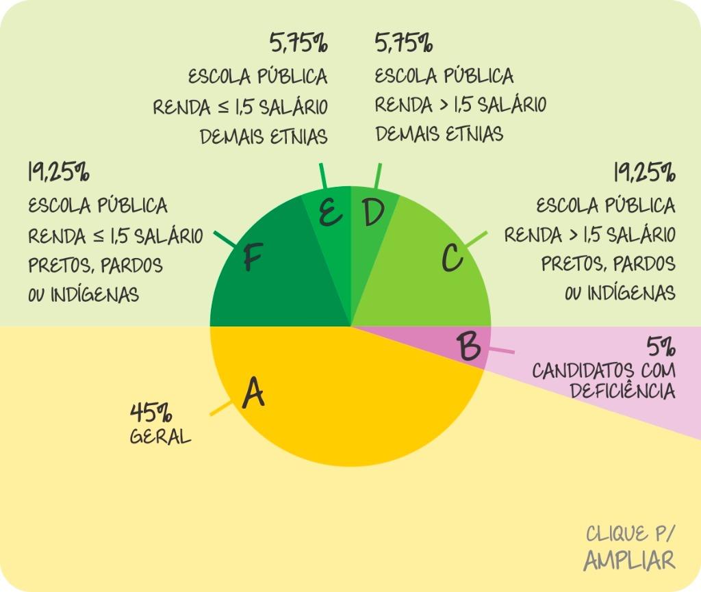 Reserva de vagas_pizza2017.jpg
