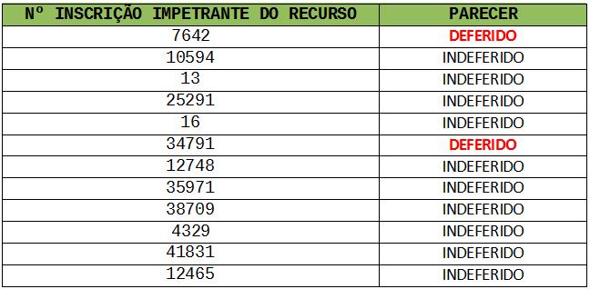 RESULTADO RECURSOS.png